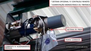 Porta automática de enrolar - Motor